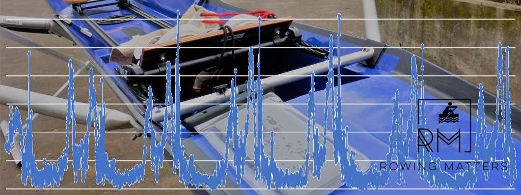 Beschleunigungsmessung im Boot